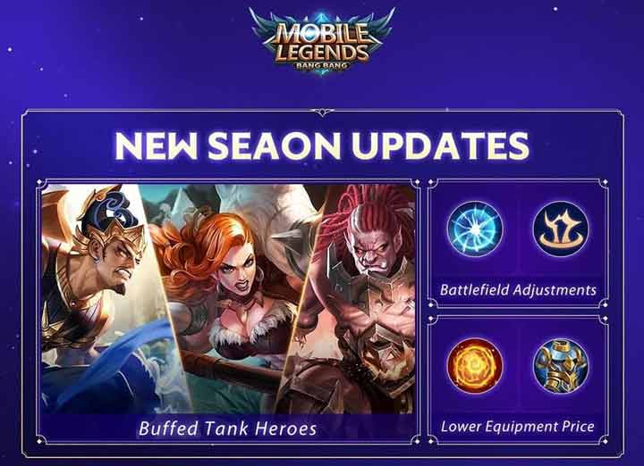 Mobile Legends Update Patch Note 1.4.86