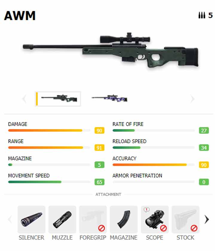 Senjata Sniper AWM Free Fire