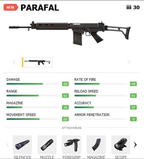 Senjata Baru Parafal Free Fire