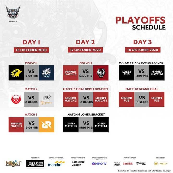 Jadwal Playoffs MPL ID Season 6