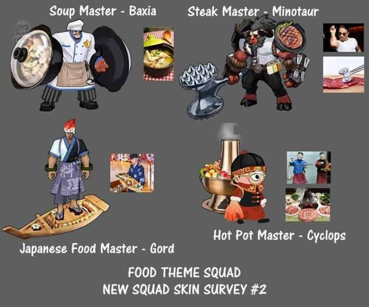Food Theme Squad
